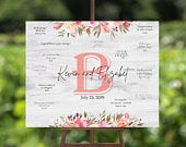 Blush Wedding Guest Book Alternative Sign Pink Florals Guest Book Alternative wood, guest book canvas poster guest book board coral flowers