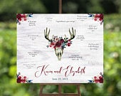 Bohemian Wedding Guest Book Alternative Sign with antlers Burgundy and dusty blue boho Guest Book Alternative wood canvas guest book board
