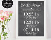 Chalkboard Our Love Story Wedding Sign, Rustic Love Story Timeline Wedding Decor, Love Story Dates Sign, DIY Editable PDF Instant Download