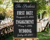 Our Love Story Chalkboard Sign First Date, Engagement Wedding Chalkboard Poster Wedding Chalkboard Print